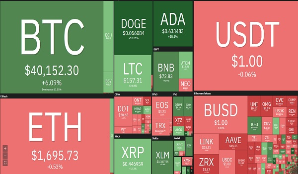 4 Kryptowährungen mit Potenzial im Jahr 2021