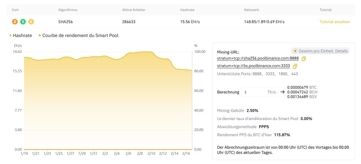 Informationen und Daten zum Bitcoin-Mining im Binance Mining-Pool